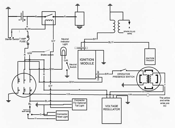 e schematic atv 50 90 4 smc atv wiring diagram on smc download wirning diagrams Trailer Wiring Diagram at n-0.co
