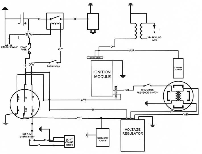 e schematic atv 50 90 smc atv wiring diagram on smc download wirning diagrams buyang atv wiring diagram at crackthecode.co